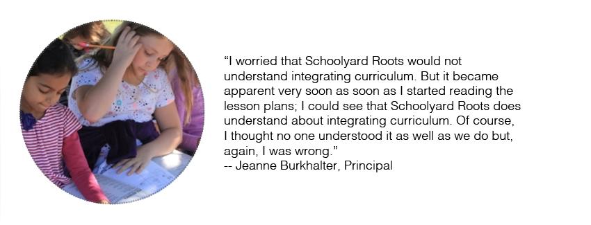 K 5th Grade Curriculum Information Schoolyard Roots
